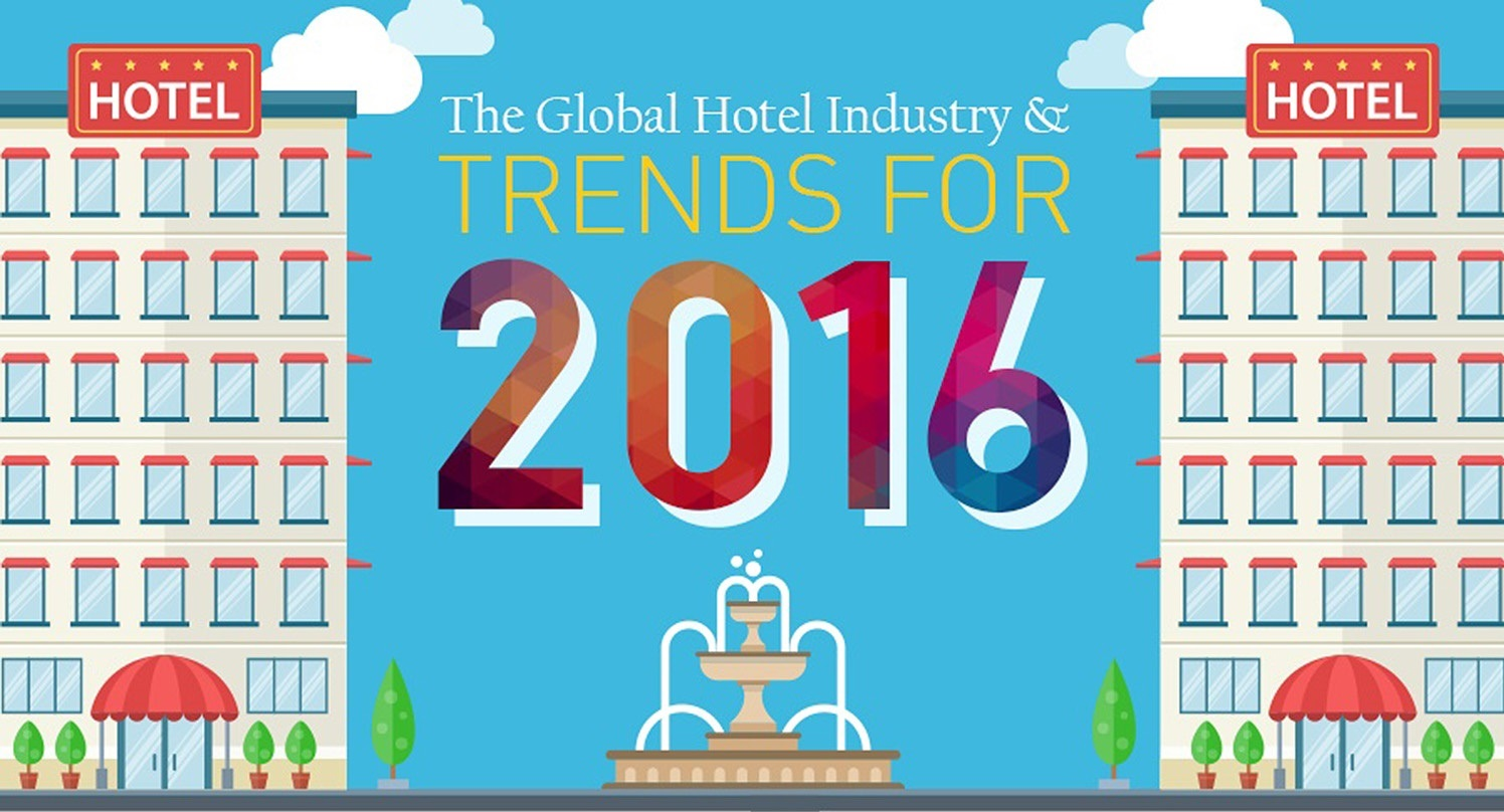 The Global Hotel Industry and Hotel Trends cropped