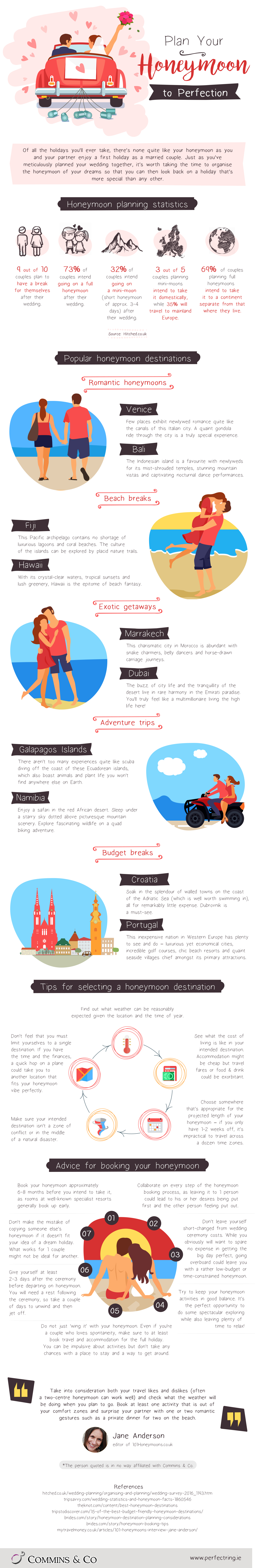 Plan-Your-Honeymoon-to-Perfection-Infographic
